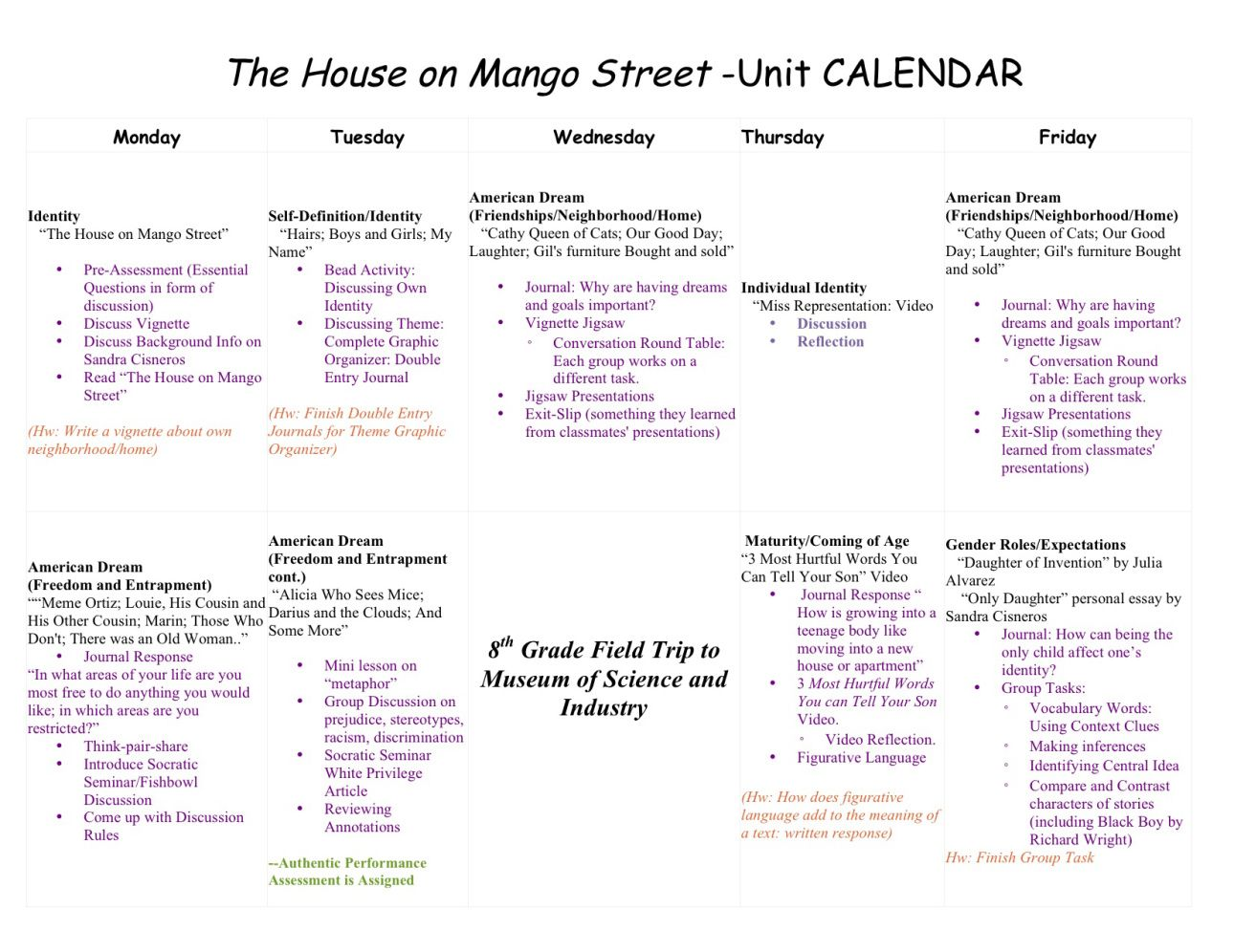 001 The House On Mango Street Essay Unforgettable Topics Prompts Full