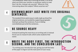 001 Tips For Writing An Essay1 650x1625 How Write Essay Unbelievable To Example Ppt On A Scholarship Introduction With Thesis Statement