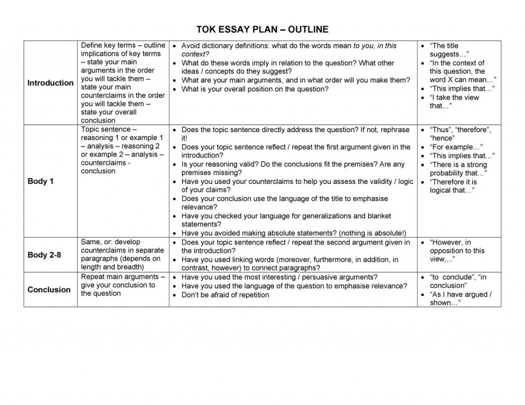 001 Tok Essay Plan Example Unforgettable Outline 2018 Pdf Large