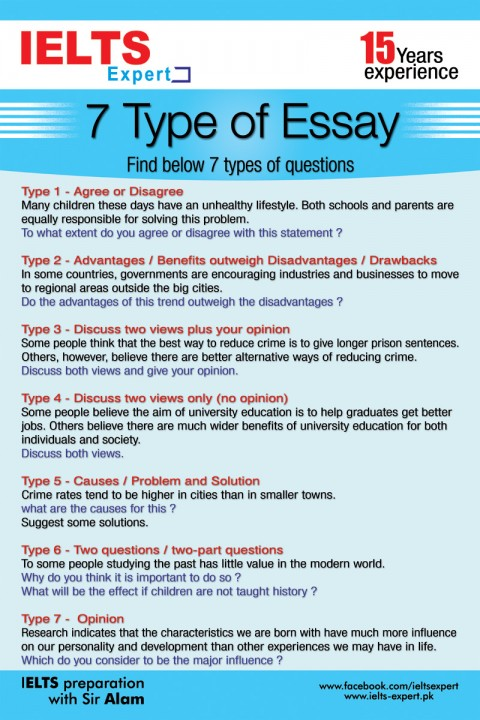 001 Type An Essay Example Of Fantastic Writing Write Question How To On Your Iphone 480