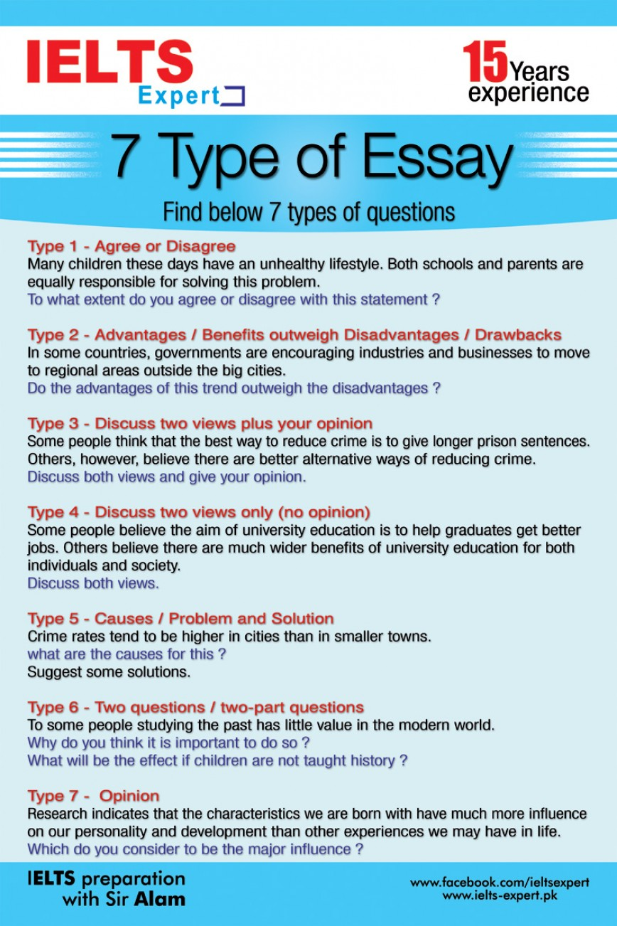 001 Type An Essay Example Of Fantastic Writing Write Question How To On Your Iphone 868