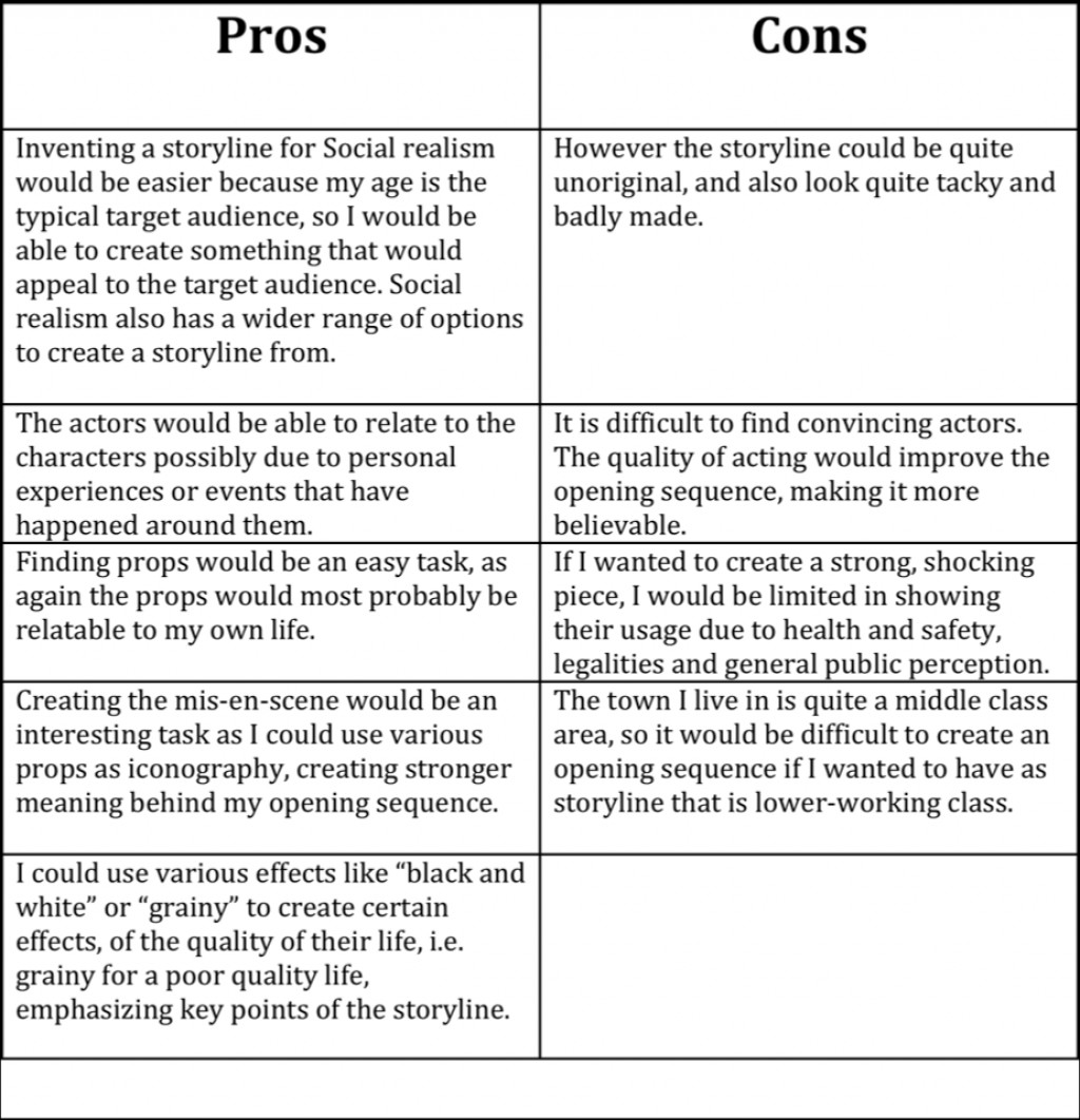 001 Untitled1 Pros And Cons Of Social Media Essay Fascinating In Education Pdf 200 Words Large