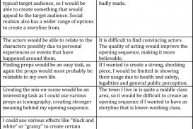 001 Untitled1 Pros And Cons Of Social Media Essay Fascinating In Education Pdf 200 Words