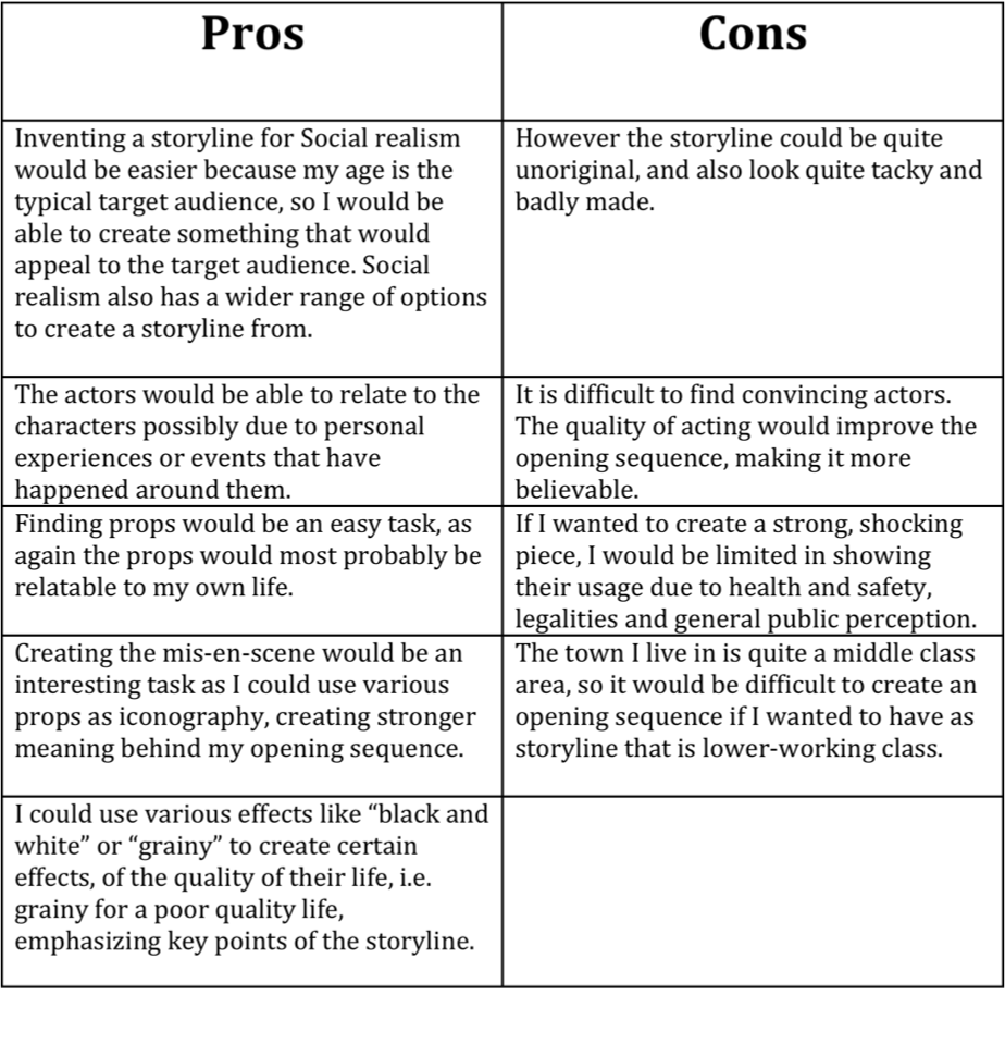 001 Untitled1 Pros And Cons Of Social Media Essay Fascinating In Education Pdf 200 Words Full