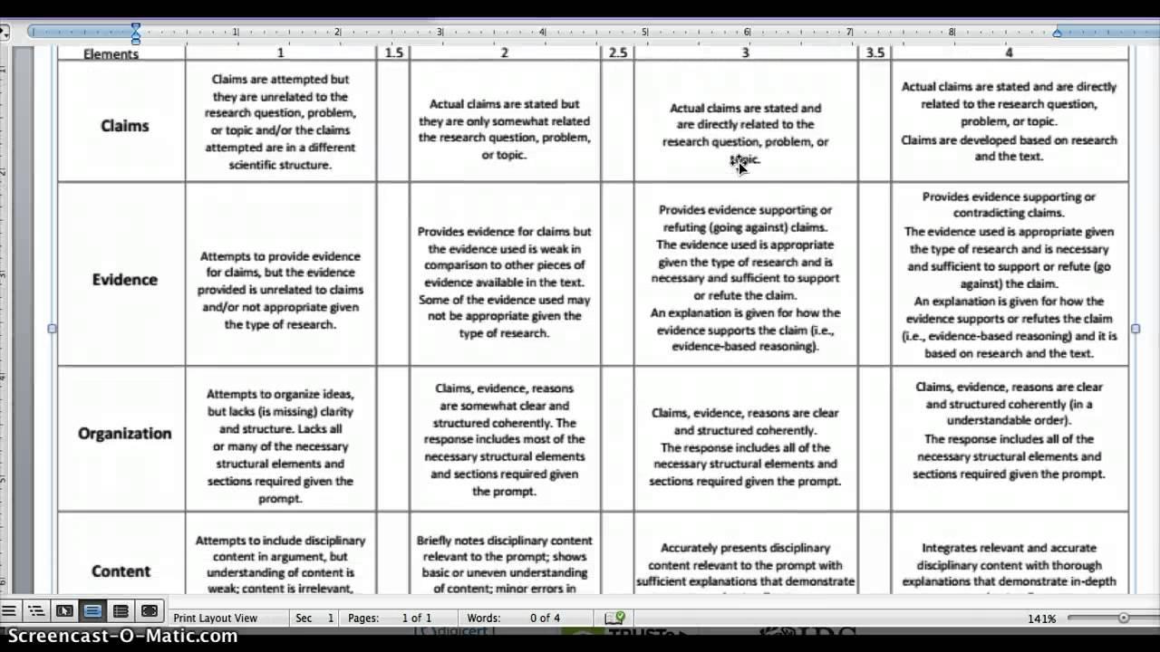 002 Argumentative Essay Rubric Example Surprising Grade 7 Persuasive 10th Full