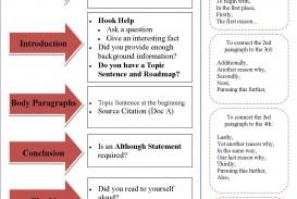 002 Dbq20tips20and20tricks Essay Writing Tricks Stirring English Pte