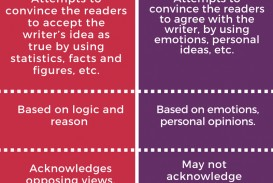 002 Difference Between Argumentative And Persuasive Essay Example Awful Vs Are Essays The Same Differentiate