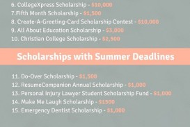002 Easy Scholarships No Essay Striking 2019 2018