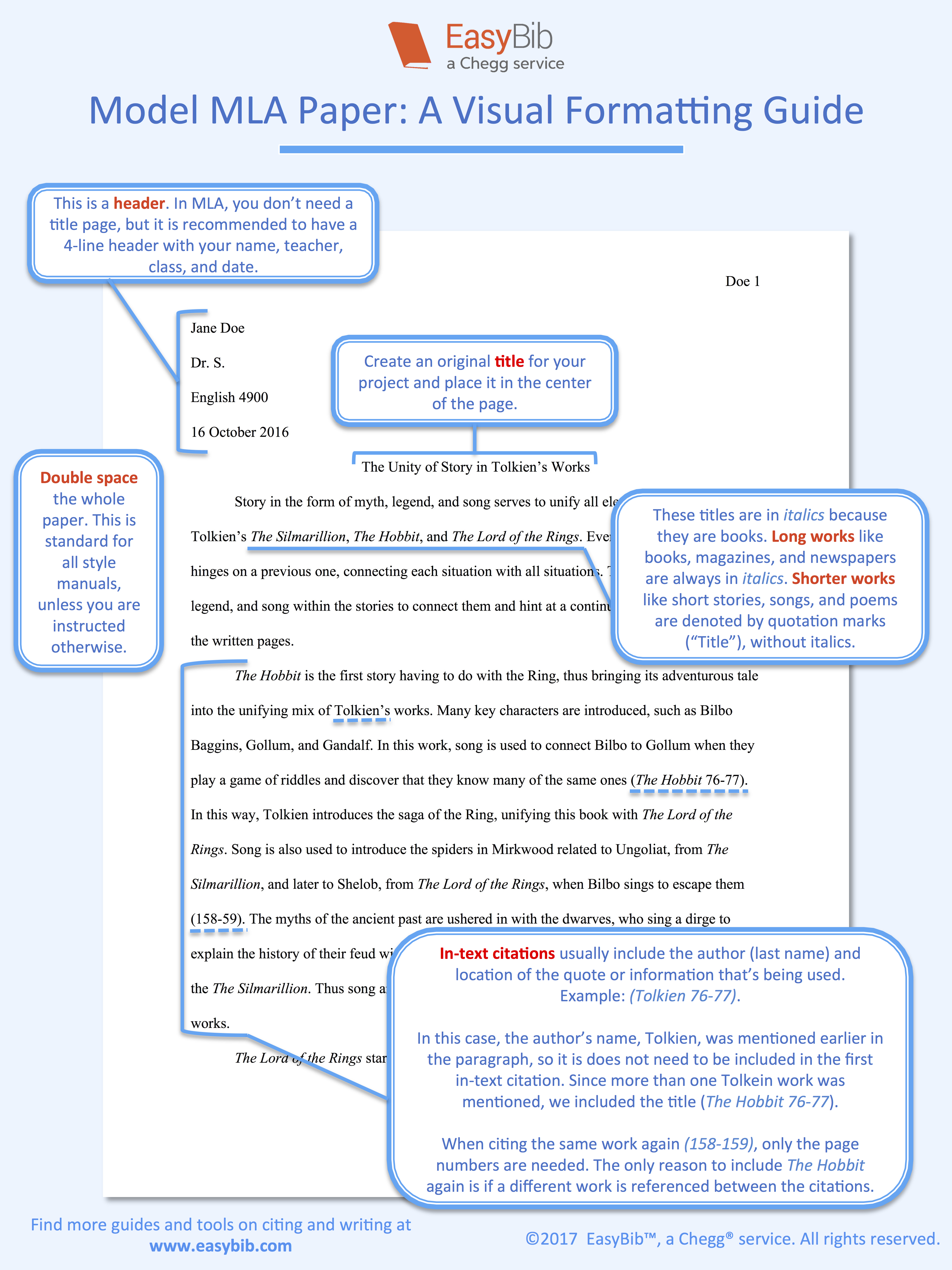 002 Essay Bib Model Mla Paper Fearsome Easybib Works Cited Chicago Citation Generator Apa Format Full