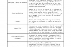 002 Essay Example Argumentative Transitions Transitionsl1 Page 1 Stupendous Transition Phrases
