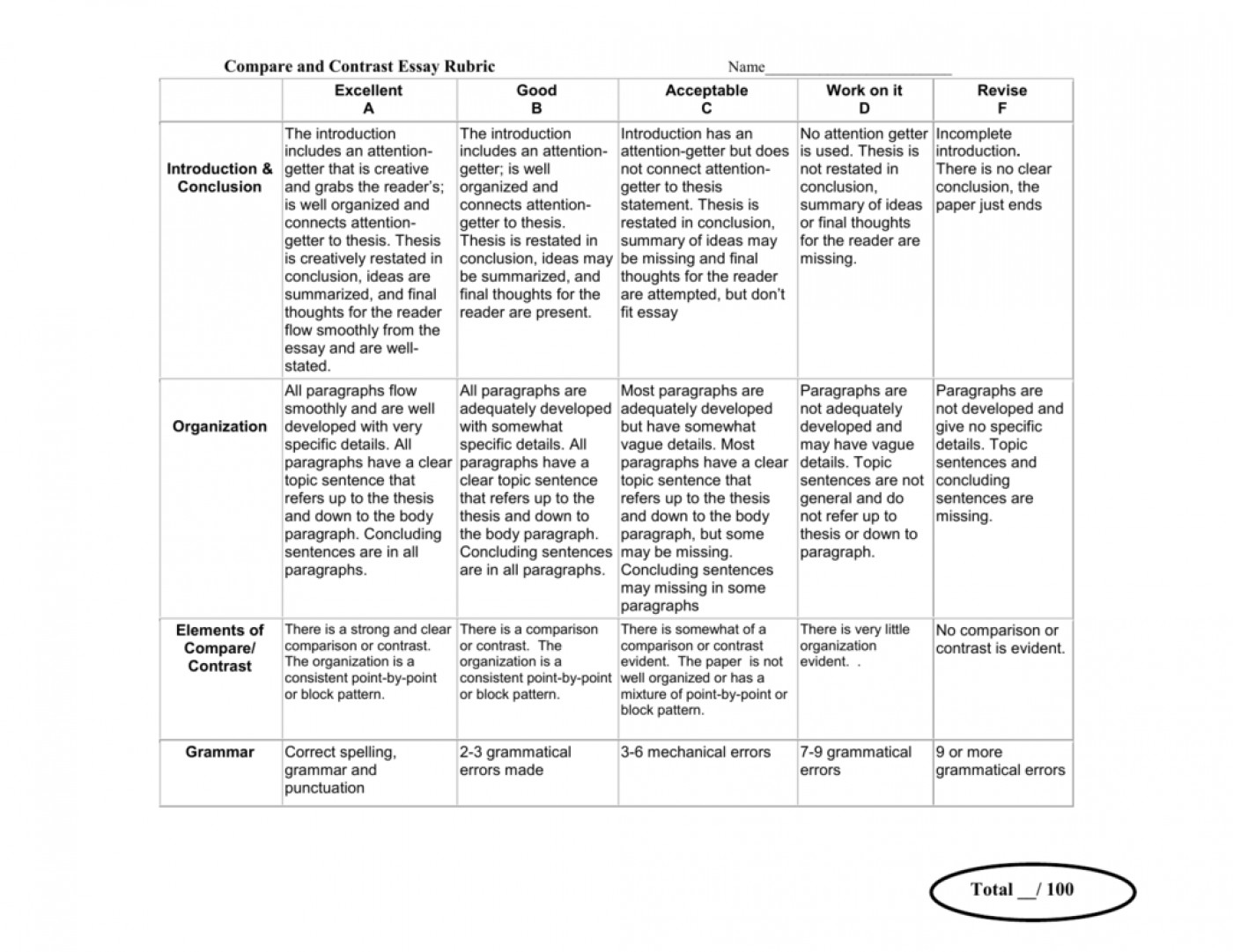 002 Essay Example Compare And Contrast Rubric 007703019 2 Wondrous College 7th Grade 1400