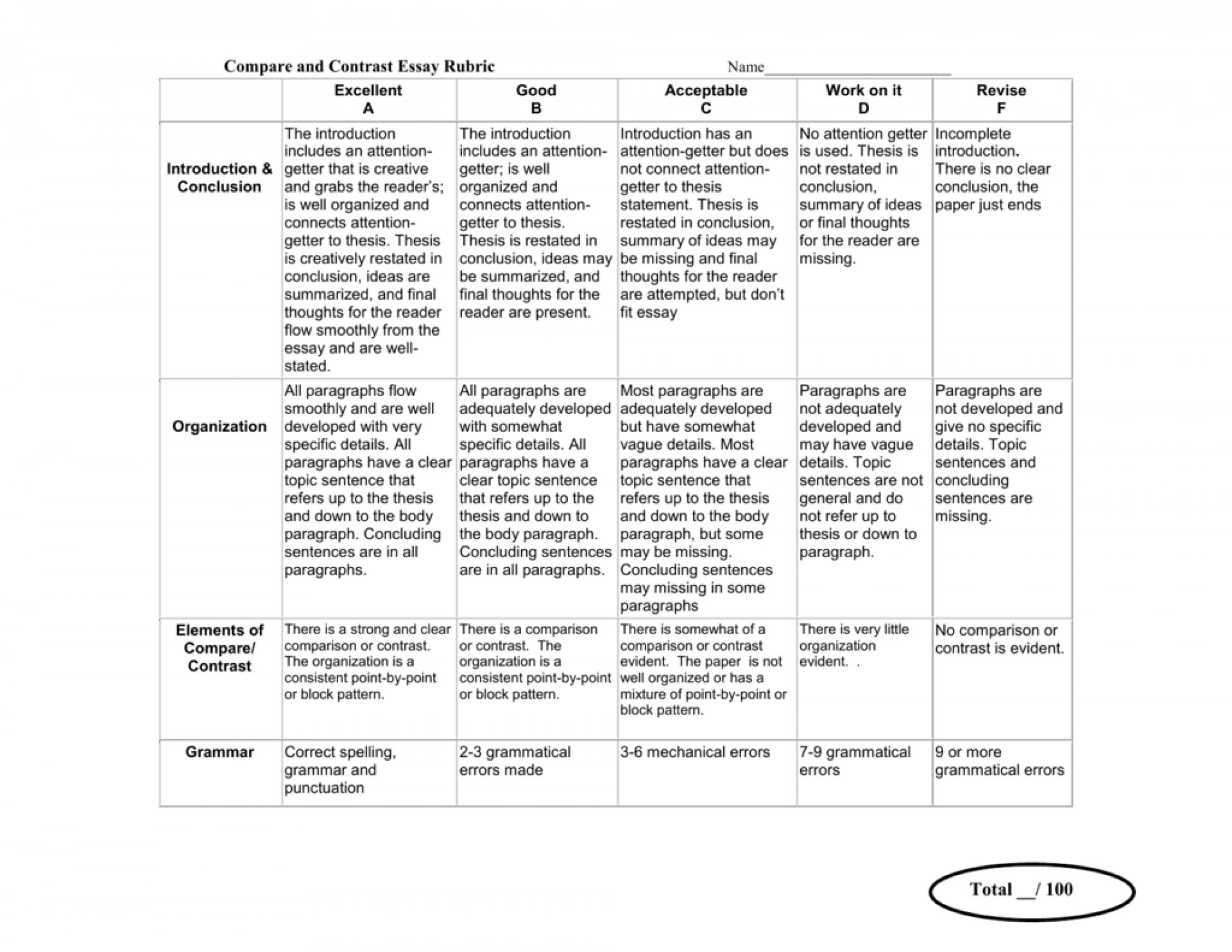 002 Essay Example Compare And Contrast Rubric 007703019 2 Wondrous College 7th Grade 1920