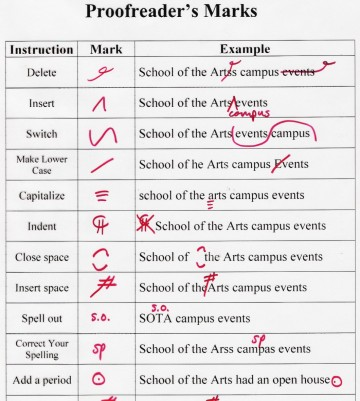 002 Essay Example Corrector Grammar Check My Images About Grammer Infographics College Checker Marvelous Free And Online German 360