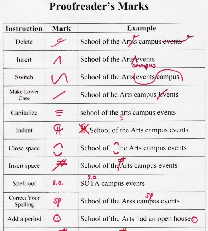 002 Essay Example Corrector Grammar Check My Images About Grammer Infographics College Checker Marvelous Free And Online German 728