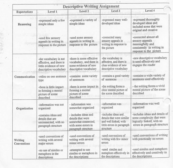 002 Essay Example Descriptive Writing Topics Good Ideas For