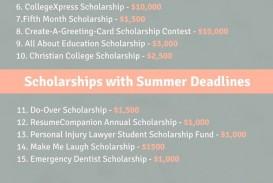 002 Essay Example Easy No Striking Scholarships 2015 2019