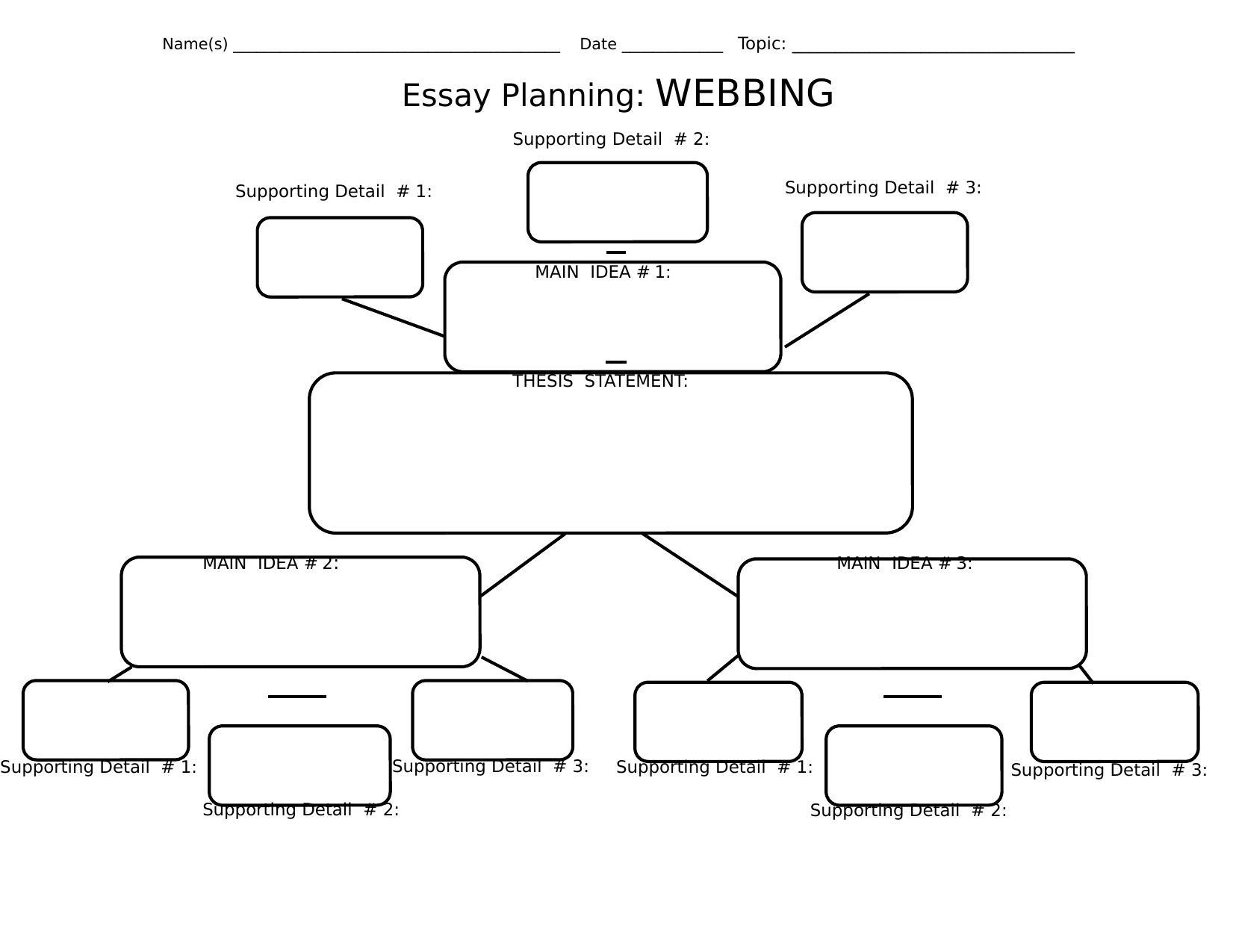 002 Essay Example Planning Sheet 48f818829e89 Original 1 Breathtaking Informative Printable Full
