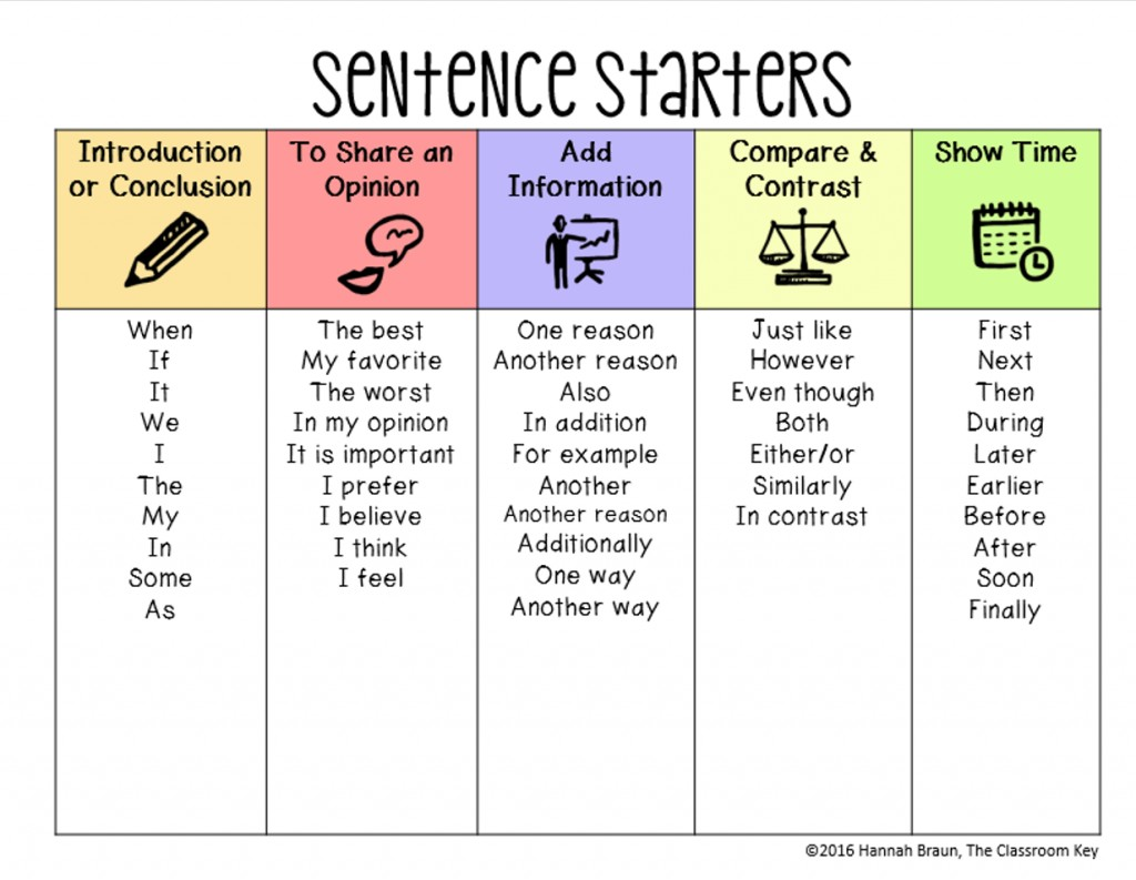002 Essay Example Sentence Starters For Staggering Essays Personal Pdf Gcse Large