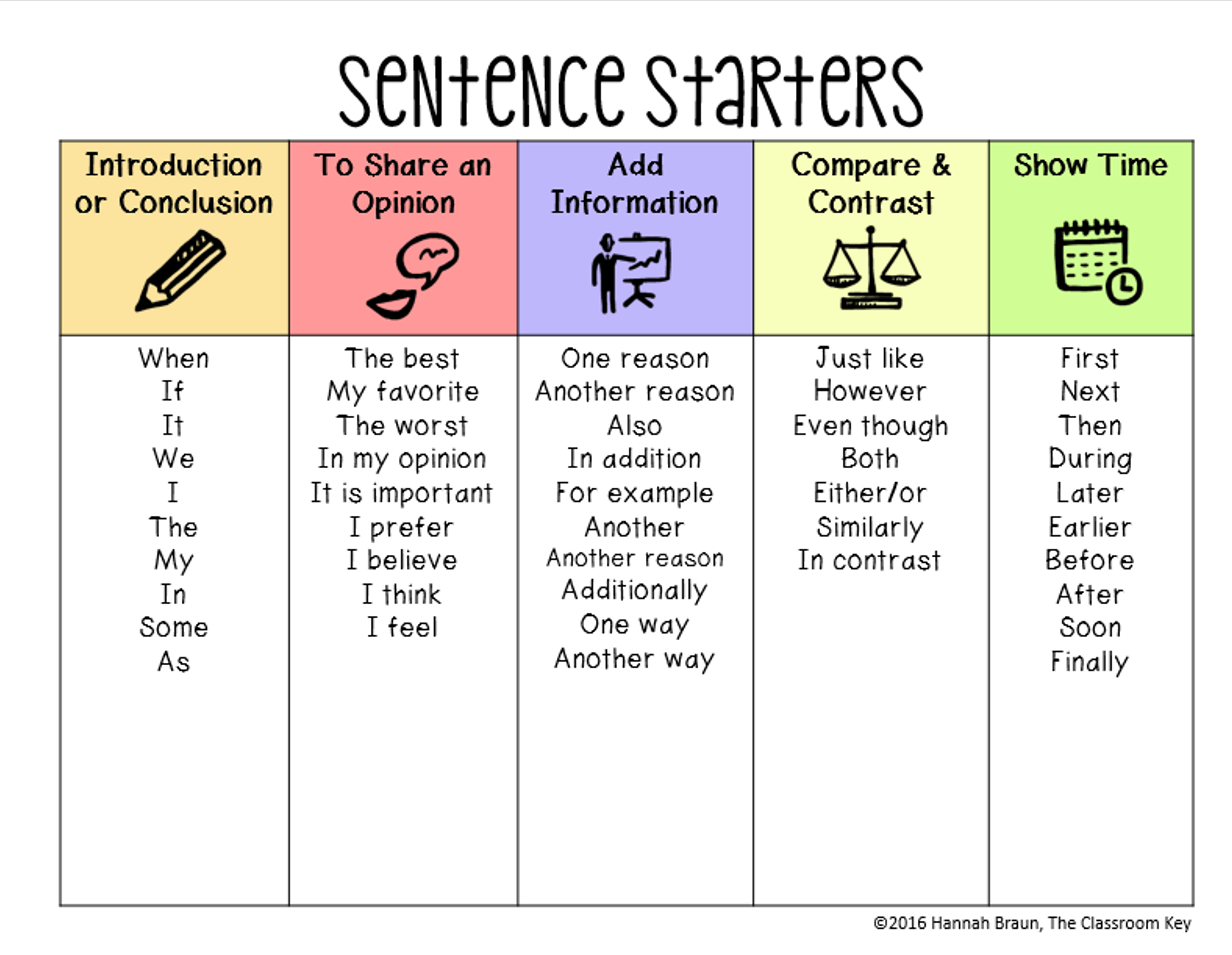 002 Essay Example Sentence Starters For Staggering Essays Personal Pdf Gcse Full