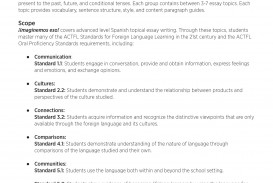 002 Essay Example What Is In Spanish B4992 Imaginemos For Print Imposing English From Called