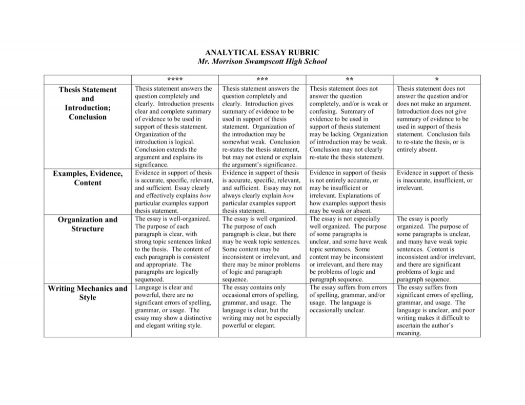 002 Essay Rubric High School Example 007885254 2 Impressive Analytical Informative Large