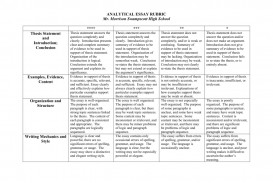 002 Essay Rubric High School Example 007885254 2 Impressive Analytical Informative
