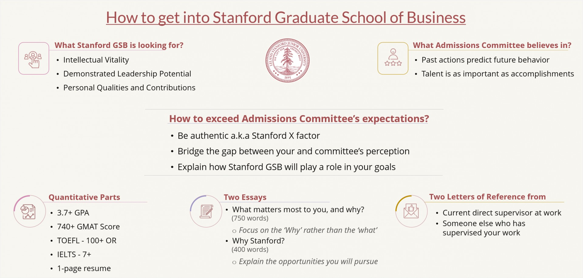 002 How To Get Into Stanford Gsb Mba Program Essay Top Examples Essays Samples 1920