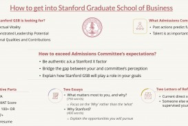 002 How To Get Into Stanford Gsb Mba Program Essay Top Examples Essays Samples