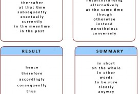002 Linking Words For An Essay Phenomenal Ielts Academic Essays With Examples