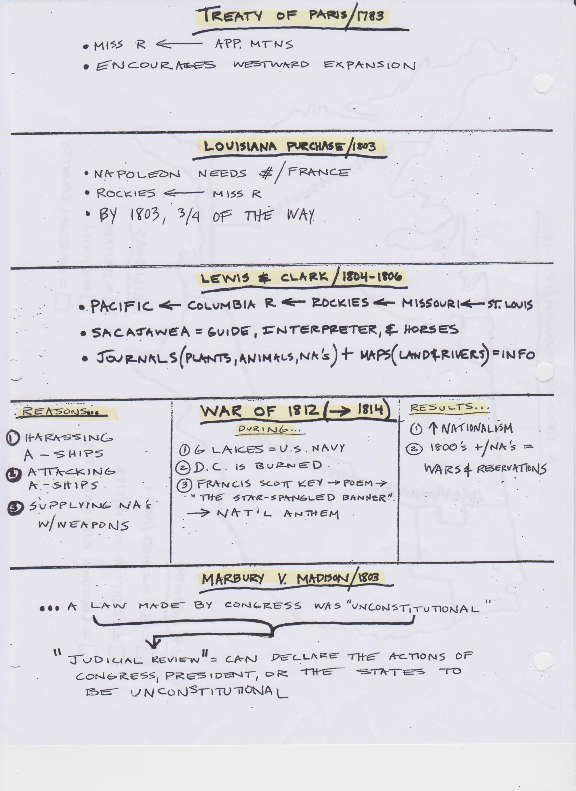 002 Manifest Destiny Essay Ch20920notes20pg202202016 Impressive Prompt Outline Introduction 1920