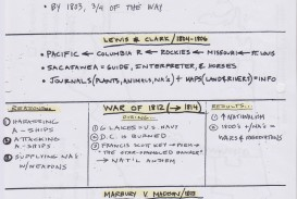 002 Manifest Destiny Essay Ch20920notes20pg202202016 Impressive Prompt Outline Introduction