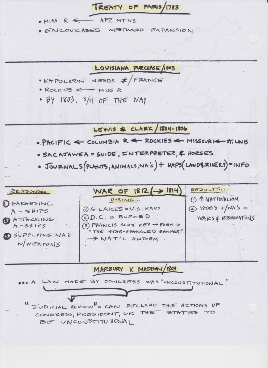 002 Manifest Destiny Essay Ch20920notes20pg202202016 Impressive Introduction Outline Conclusion