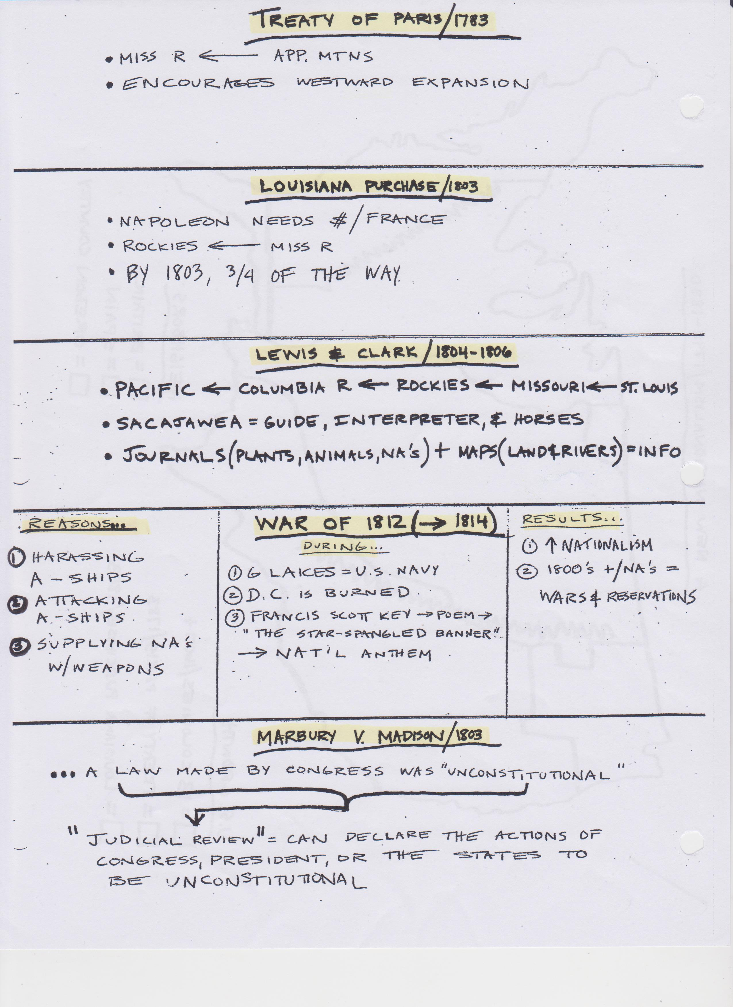 002 Manifest Destiny Essay Ch20920notes20pg202202016 Impressive Prompt Outline Introduction Full