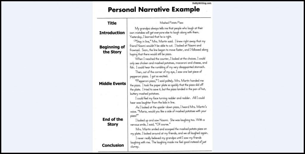 002 Narration Essay Narrative Unbelievable Format College Outline Pdf Large