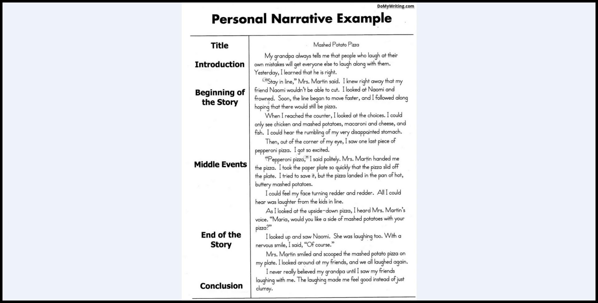 002 Narration Essay Narrative Unbelievable Format College Outline Pdf 1920