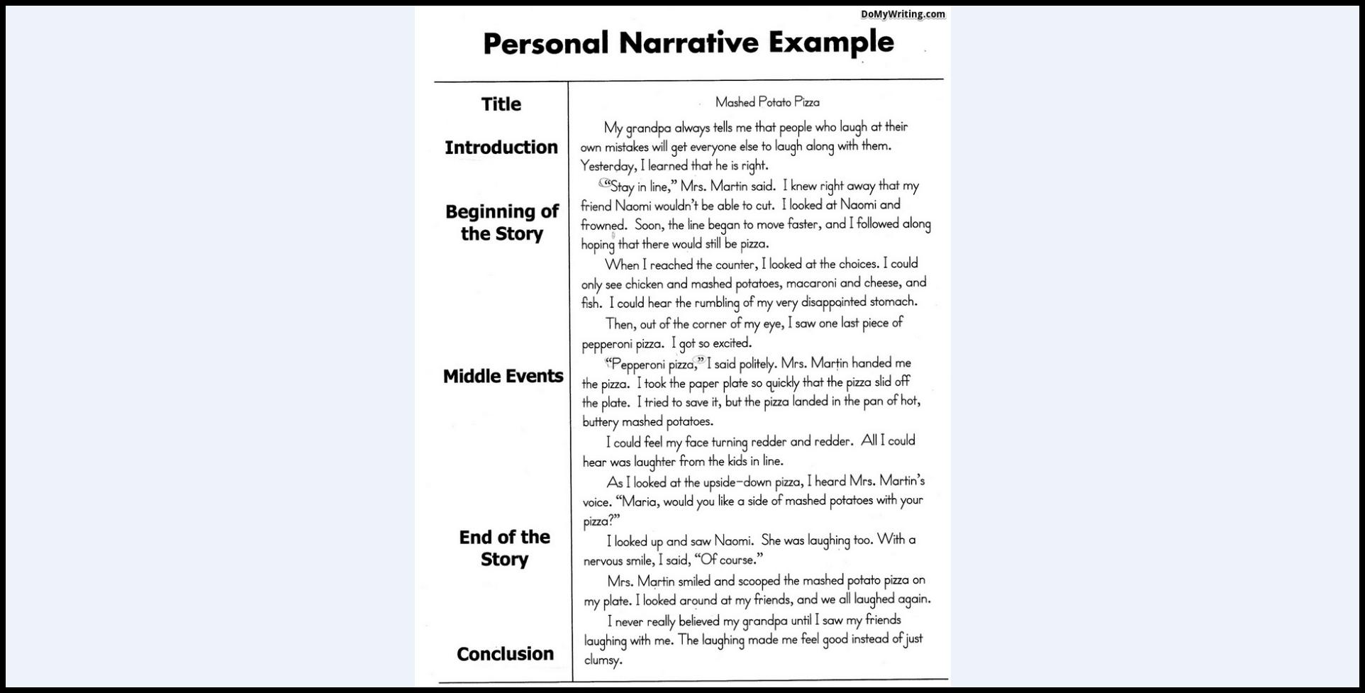 002 Narration Essay Narrative Unbelievable Format College Outline Pdf Full