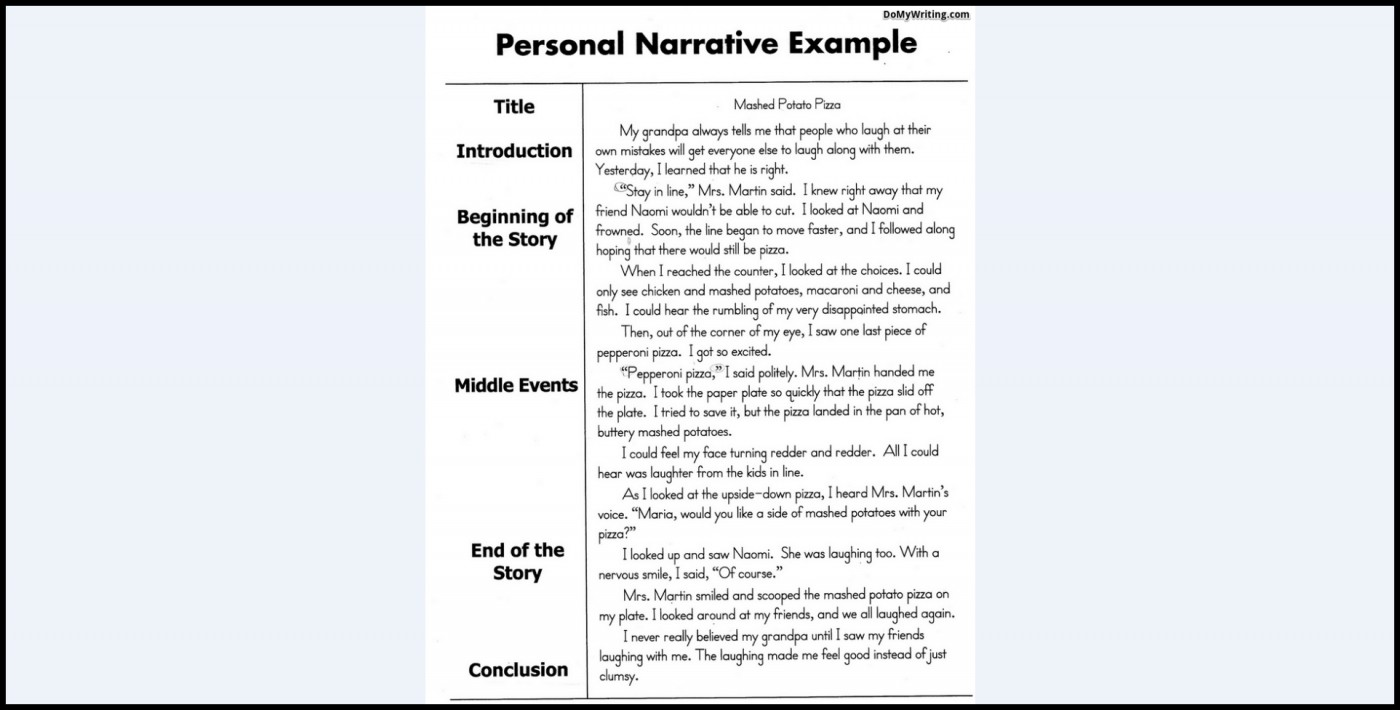 002 Narrative Essay Example What Is Breathtaking A Sample 5th Grade In Third Person 1400