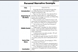 002 Narrative Essay Example What Is Breathtaking A Sample 5th Grade In Third Person