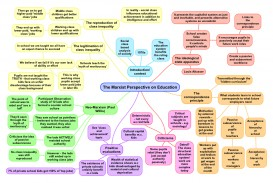 002 Obamacare Essay Marxist Perspective Education Stupendous Analysis Repeal Conclusion