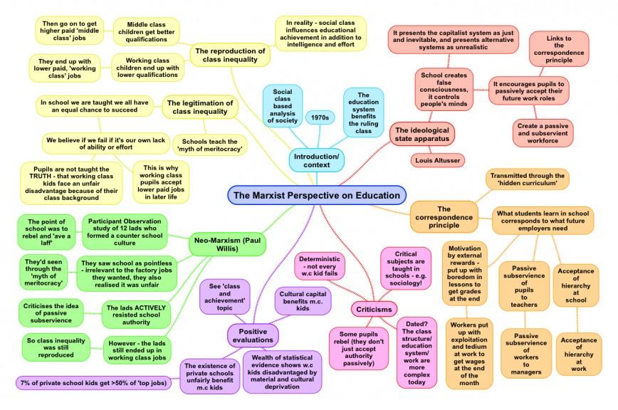 002 Obamacare Essay Marxist Perspective Education Stupendous Analysis Argumentative Conclusion