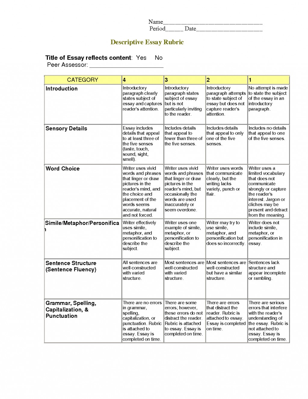 002 Rubrics In Essay Writing Formidable Holistic For Pdf Rubric Middle School Large