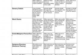 002 Rubrics In Essay Writing Formidable Holistic For Pdf Rubric Middle School