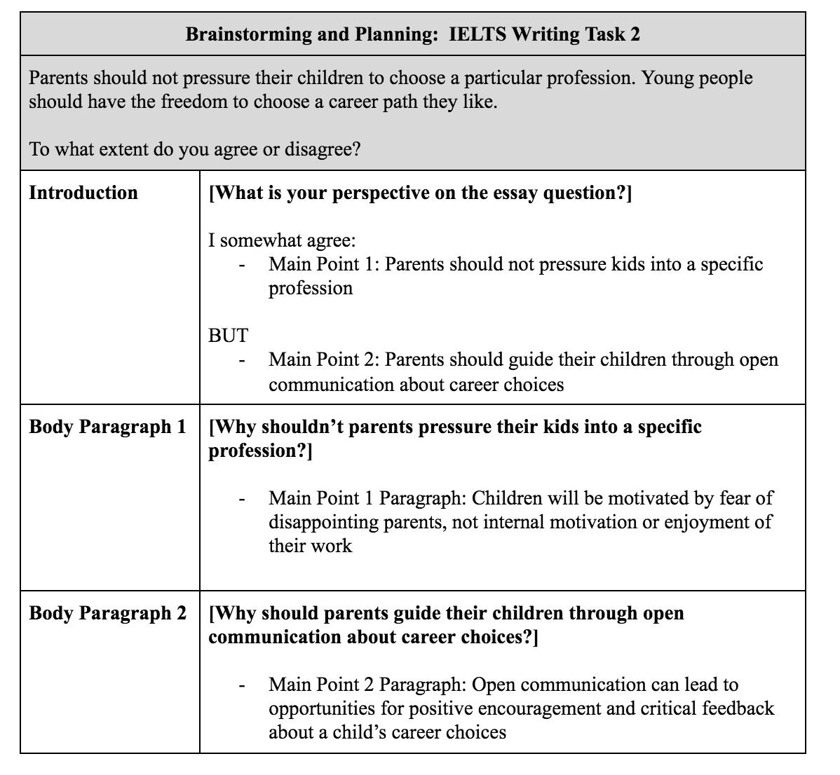 002 Screen Shot At Am Ielts Essay Writing General Training Unique Topics For Pdf Samples Full