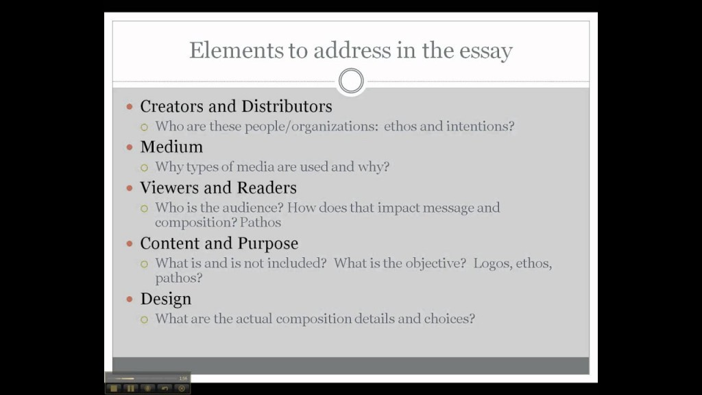 002 Visual Argument Essay Example Awesome Analysis Examples Writing A Large