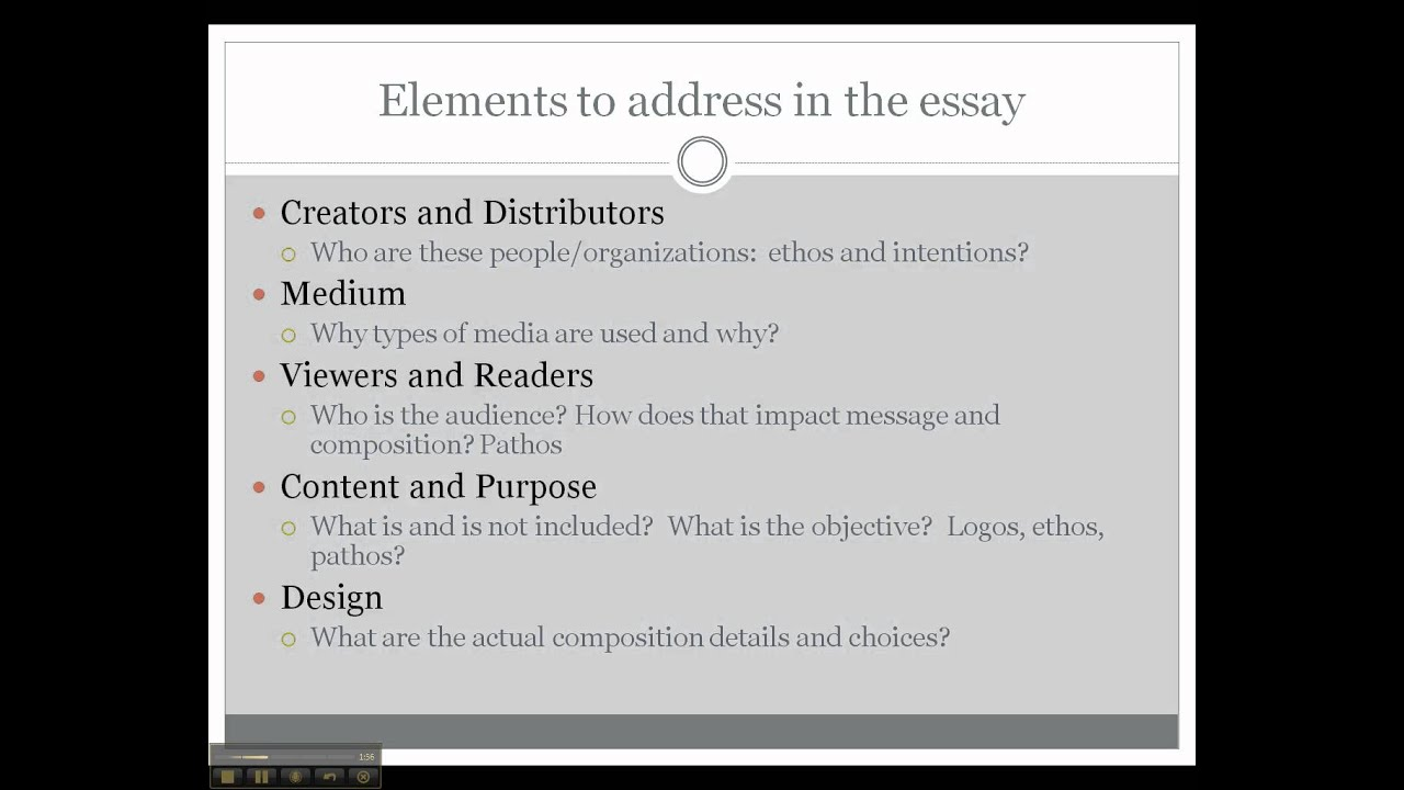 002 Visual Argument Essay Example Awesome Analysis Examples Writing A Full