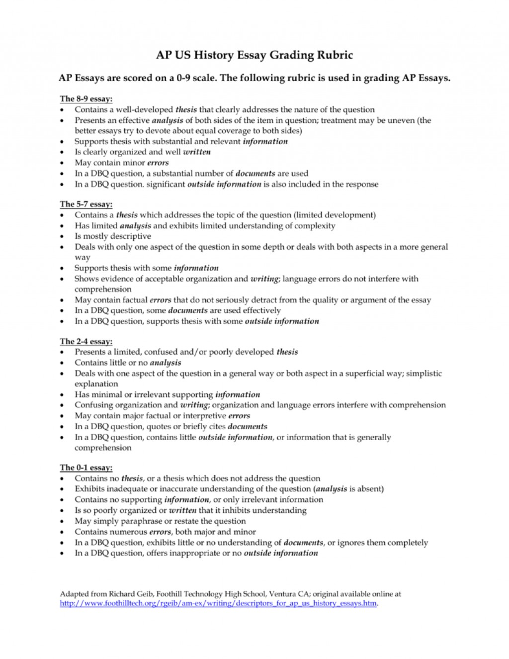 003 008030025 1 Essay Example Apush Fantastic Rubric Short Answer 2017 Causation Ap Us History Questions Large