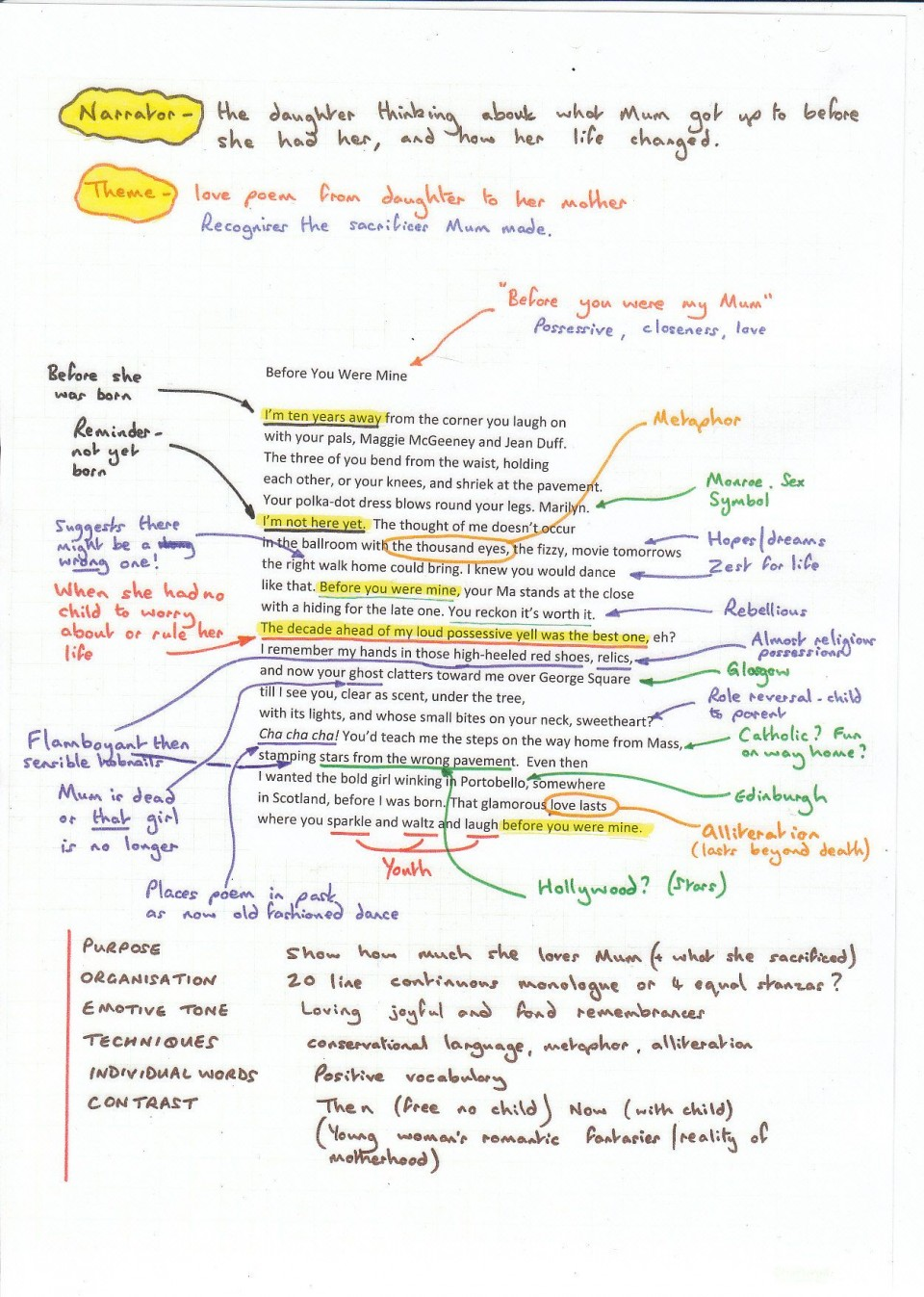 Examples of annotation sample salesperson business plan