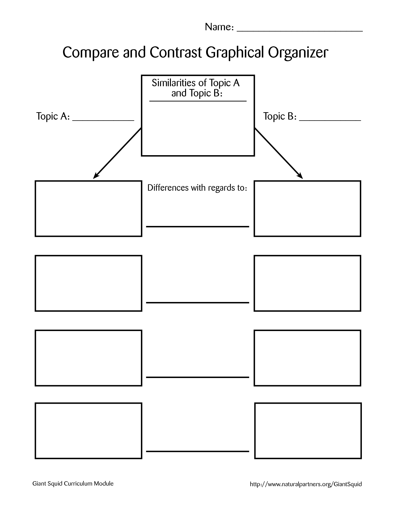 003 Compare And Contrast Essay Graphic Organizer Example Wondrous Middle School Full