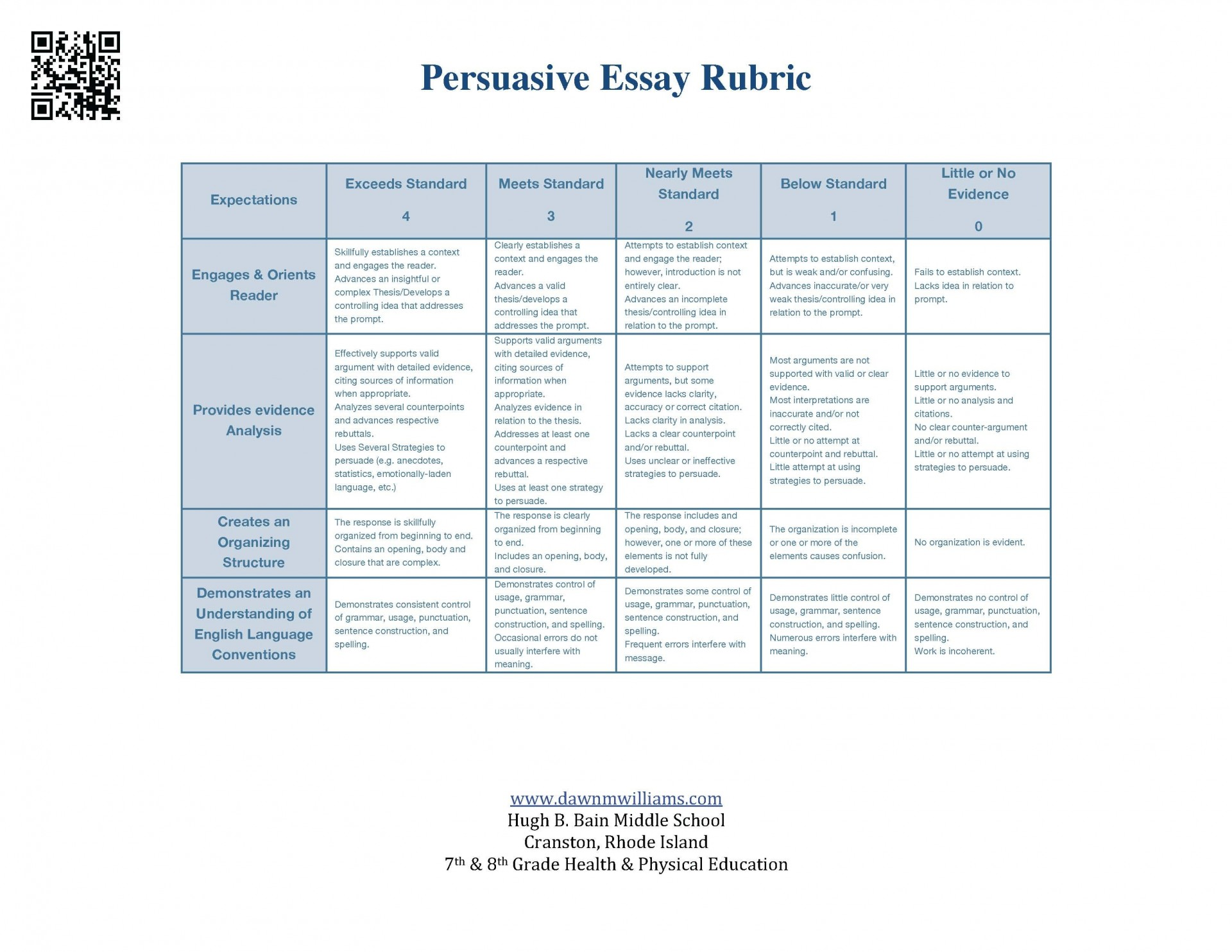 003 Essay Example Argumentative Surprising Rubric Grade 7 Persuasive 10th 1920