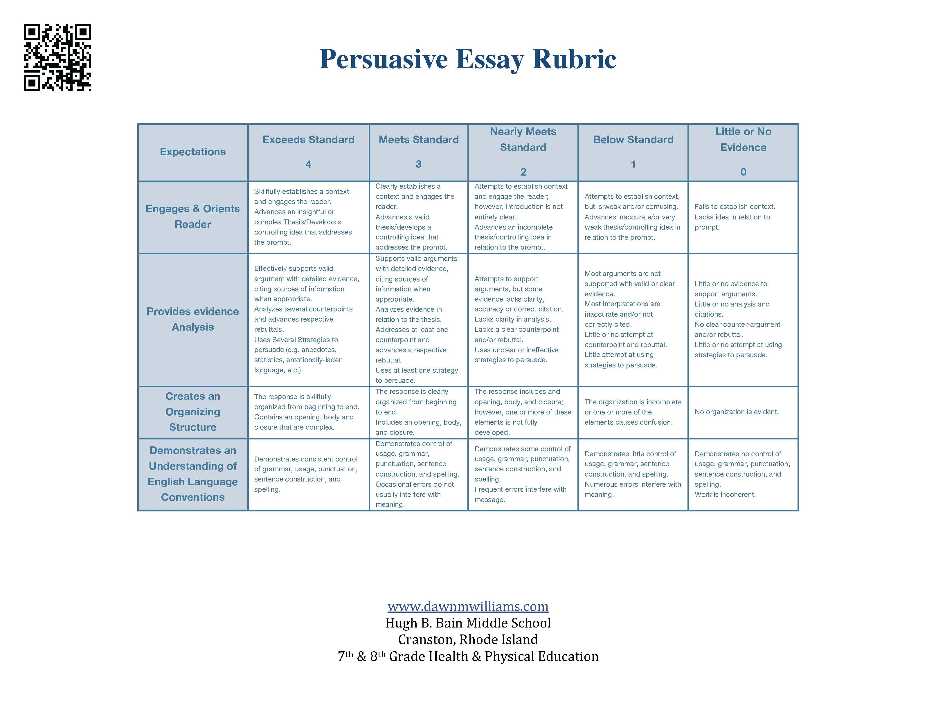 003 Essay Example Argumentative Surprising Rubric Grade 7 Persuasive 10th Full